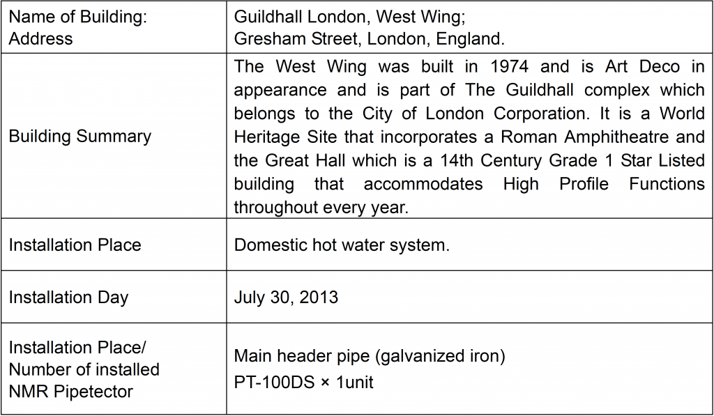 Guildhall installation summary
