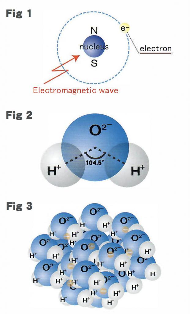 NMR electronic bond diagram