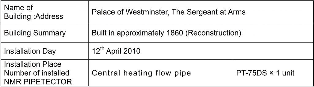 Palace of Westminster Installation Summary
