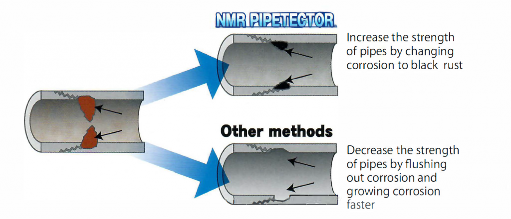 NMR Pipetector example